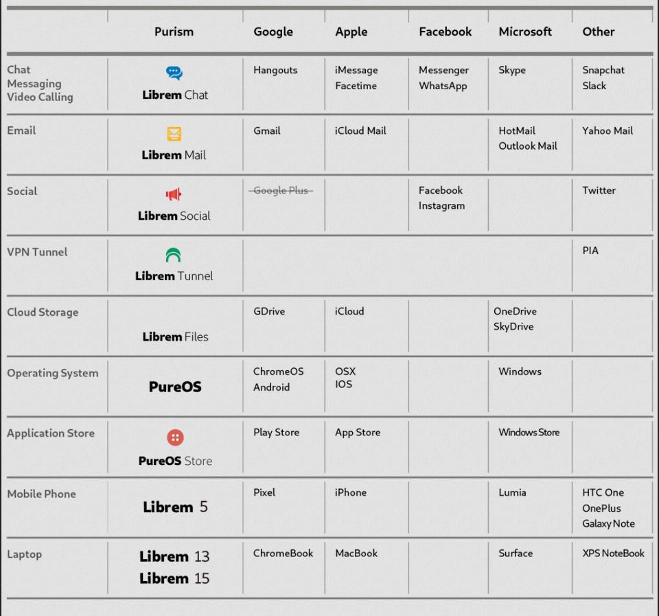 matrix - WP-Social net